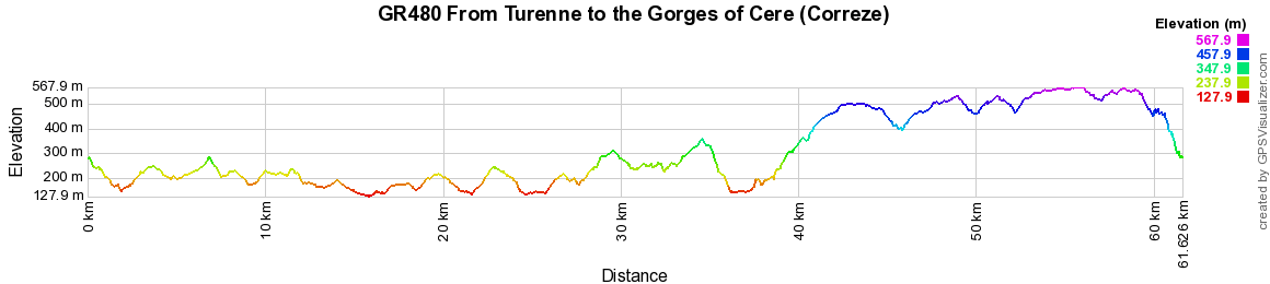 GR480 Hiking from Turenne to Gorges de la Cere (Correze)