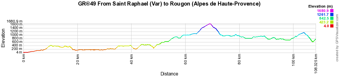 GR49 Hiking from Saint Raphael (Var) to Rougon (Alpes de Haute-Provence) 2