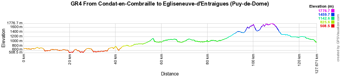 GR4 Hiking from Condat-en-Combraille to Egliseneuve-d'Entraigues (Puy-de-Dome)