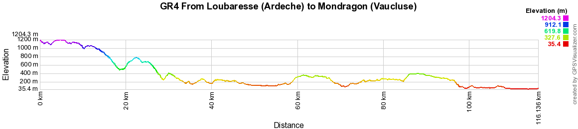 GR4 Hiking from Loubaresse (Ardeche) to Mondragon (Vaucluse) 2