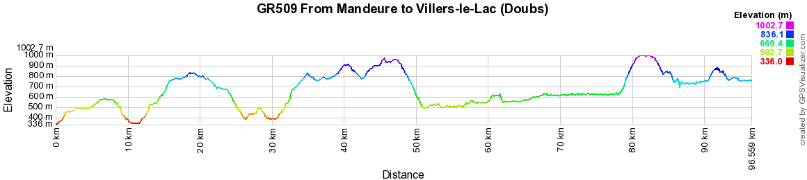 GR509 Hiking from Mandeure to Villers-le-Lac (Doubs) 2