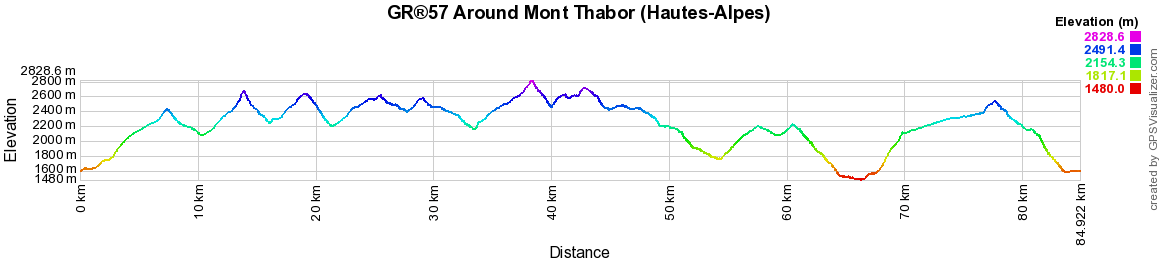 GR57 Hiking on the Tour of Mount Thabor (Hautes-Alpes)