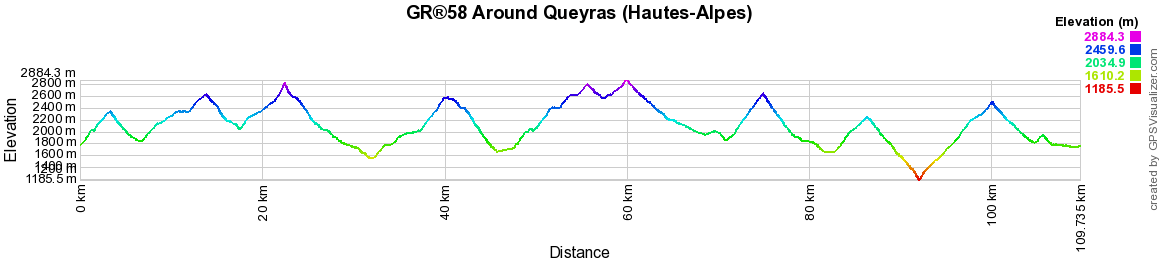 GR58 Hiking on the Tour of Queyras (Hautes-Alpes)
