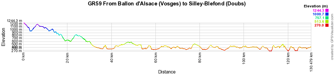 GR59 Hiking from le Ballon d'Alsace (Vosges) to Silley-Blefond (Doubs)