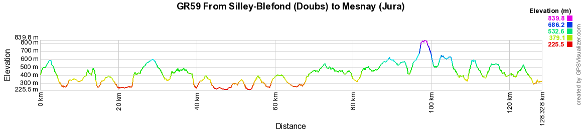 GR59 Hiking from Silley-Blefond (Doubs) to Mesnay (Jura) 2