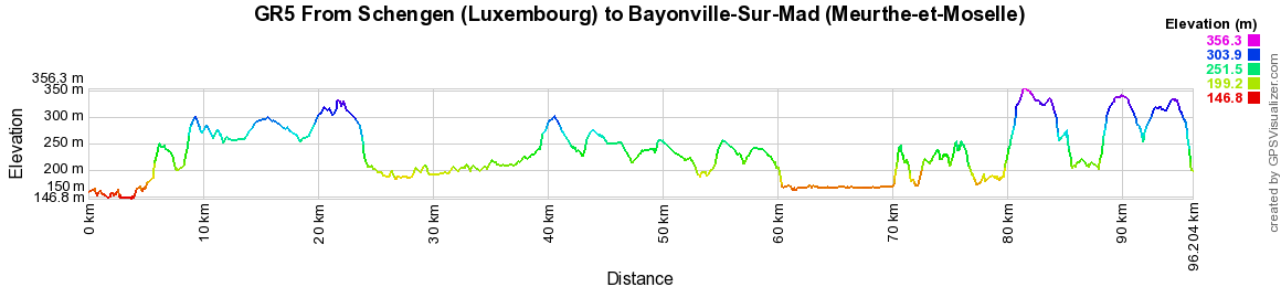 GR5 Hiking from Mondorff (Moselle) to Bayonville-Sur-Mad (Meurthe-et-Moselle)