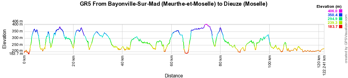 GR5 Hiking from Bayonville-Sur-Mad (Meurthe-et-Moselle) to Dieuze (Moselle)
