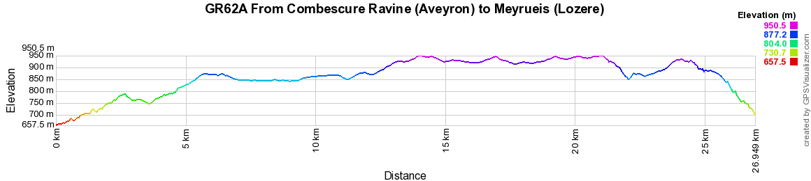 Elevation Hiking from ravin de Combescure (Tarn) to Meyrueis (Lozere)