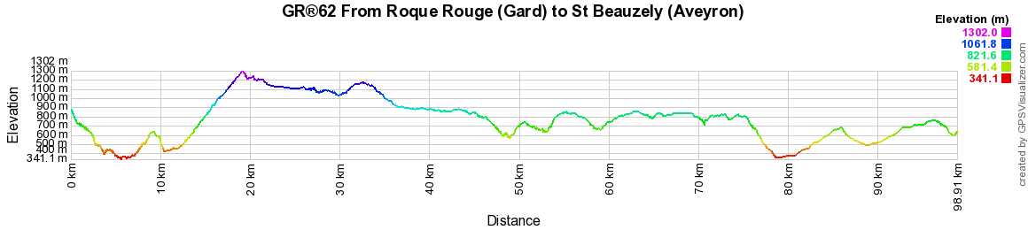 GR62 Hiking from Bonperrier (Gard) to St Beauzely (Aveyron)