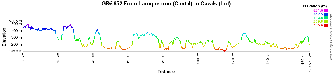 GR652 Hiking from Laroquebrou (Cantal) to Rocamadour (Lot)