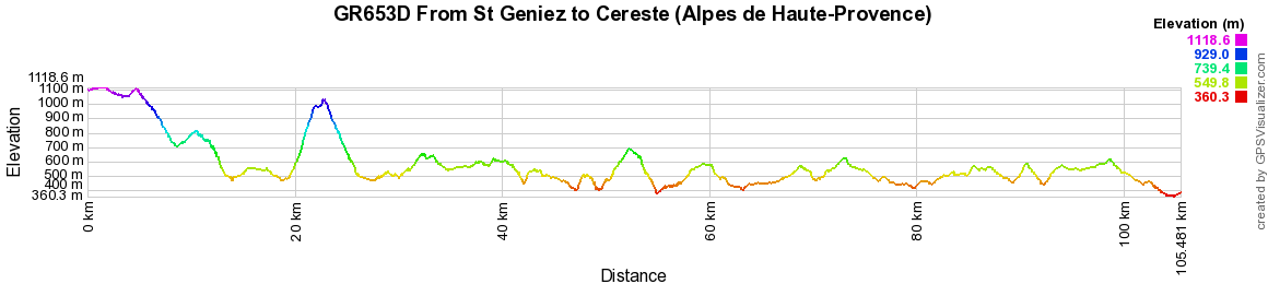 GR653D Hiking from St Geniez to Cereste (Alpes de Haute-Provence) 2