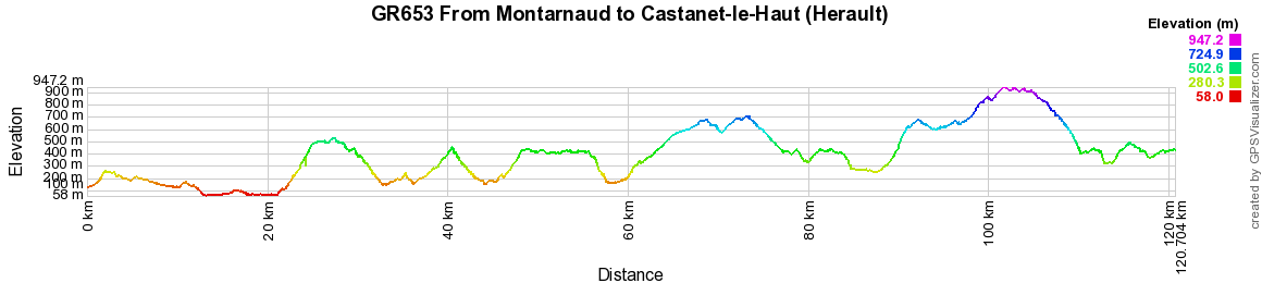 GR653 Hiking from Montarnaud to Castanet-le-Haut (Herault)