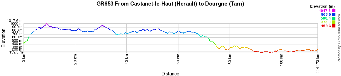 GR653 Hiking from Castanet-le-Haut (Herault) to Dourgne (Tarn) 2