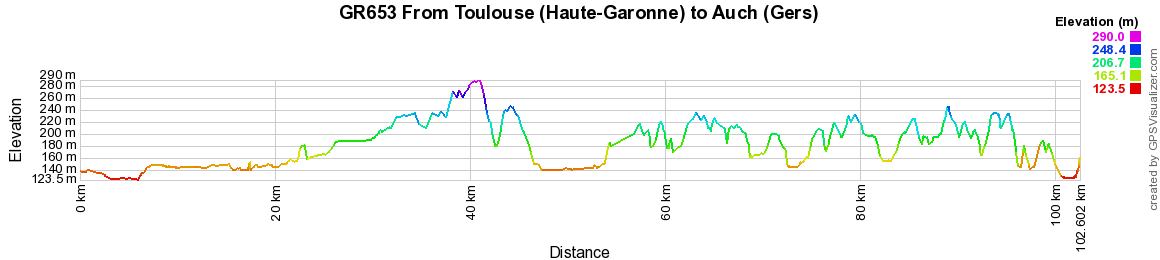 GR653 Hiking from Toulouse (Haute-Garonne) to Auch (Gers)