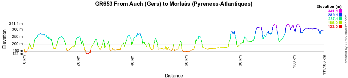 GR653 Hiking from Auch (Gers) to Morlaàs (Pyrenees-Atlantiques)
