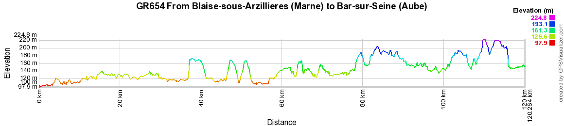GR654 Walking from Blaise-sous-Arzillieres (Marne) to Bar-sur-Seine (Aube) 2
