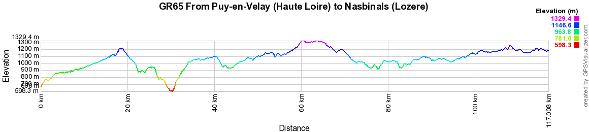 GR65 Hiking from Le Puy-en-Velay (Haute-Loire) to Nasbinals (Lozere) 2