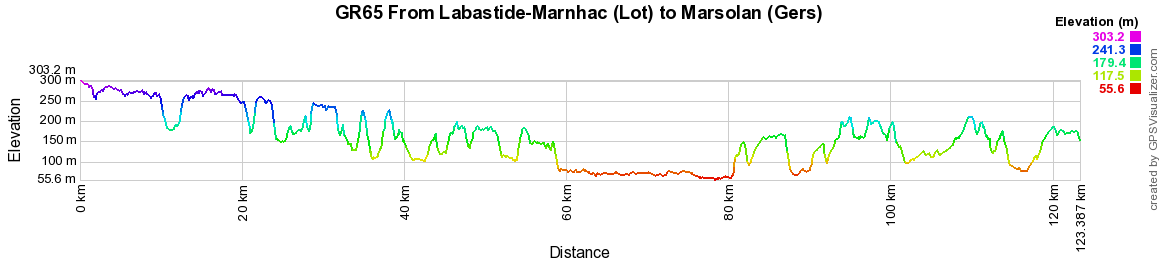 GR65 Hiking from Labastide-Marnhac (Lot) to Marsolan (Gers)