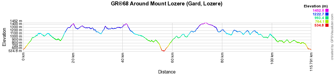 GR68 Hiking around the Mont Lozere 2