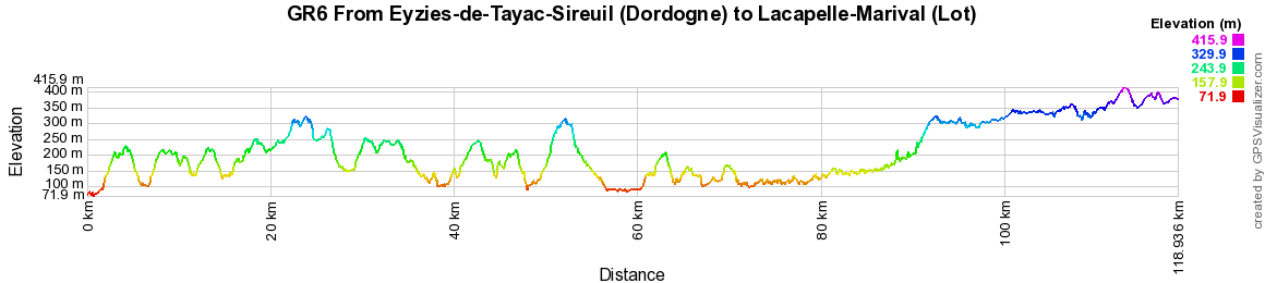 GR6 Hiking from Lacapelle-Marival (Lot) to Espalion (Aveyron)