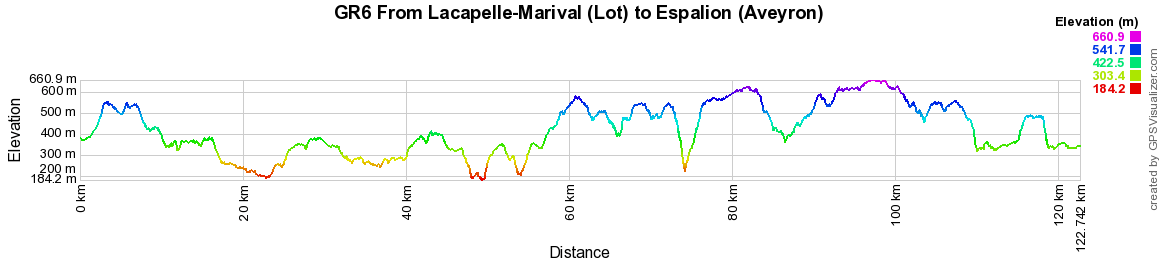 GR6 Hiking from Espalion (Aveyron) to St Pierre-des-Tripiers (Lozere)