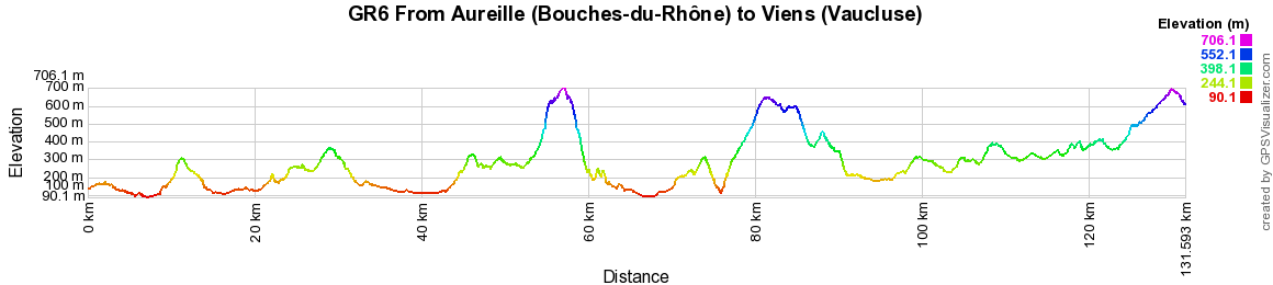 GR6 Hiking from Viens (Vaucluse) to Bayons (Alpes-de-Haute-Provence)