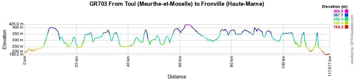GR703 Hiking from Toul (Meurthe-et-Moselle) to Fronville (Haute-Marne)