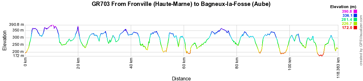 GR703 Hiking from Fronville (Haute-Marne) to Bagneux-la-Fosse (Aube)