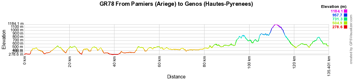 GR78 Hiking from Genos (Hautes-Pyrenees) to Asson (Pyrenees-Atlantiques)
