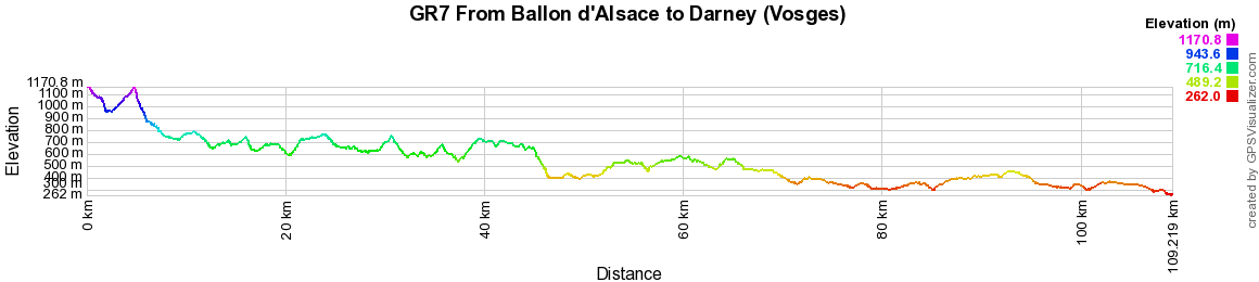 2 GR7 Hiking from Ballon d'Alsace to Darney (Vosges)