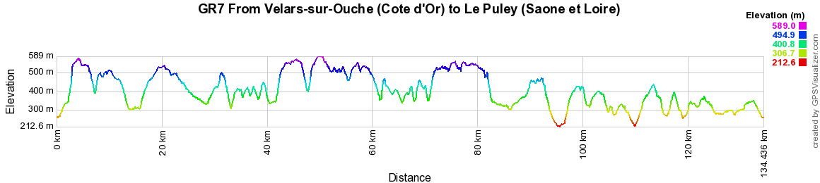 GR7 Hiking from Velars-sur-Ouche (Cote d'Or) to Le Puley (Saone and Loire)