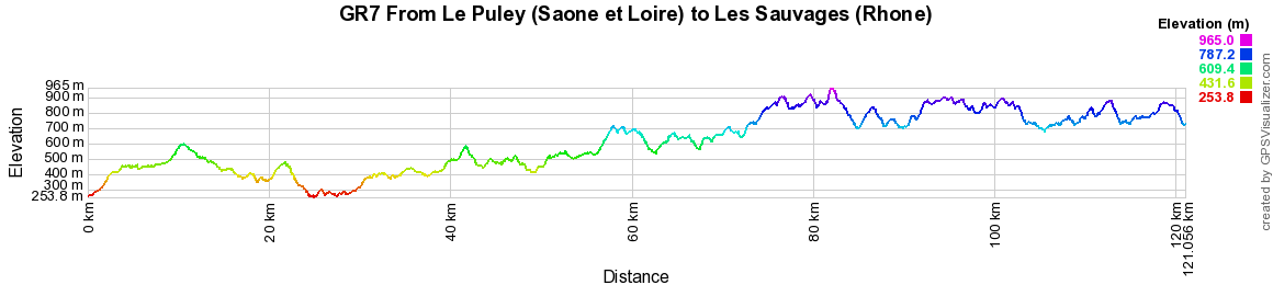 GR7 Hiking from Le Puley (Saone and Loire) to Les Sauvages (Rhone)