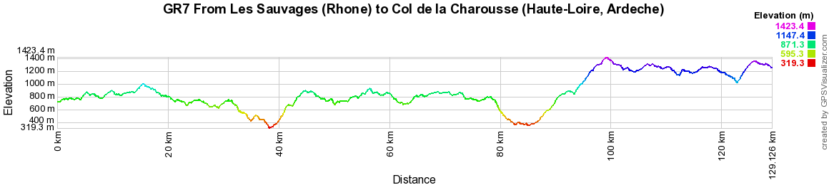 GR7 Hiking from Les Sauvages (Rhone) to Charousse Pass (Haute-Loire, Ardeche)