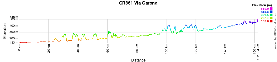 GR861 Via Garona From Toulouse to St-Bertrand-de-Comminges (Haute-Garonne) 2