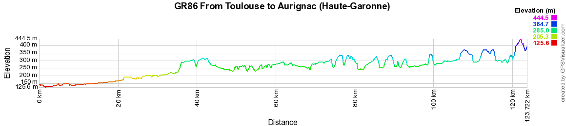 2 GR86 Hiking from Toulouse to Aurignac (Haute-Garonne)