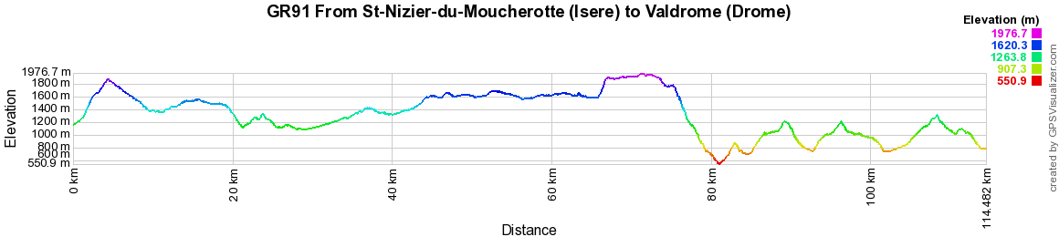 GR91 Hiking from St-Nizier-du-Moucherotte (Isere) to Valdrome (Drome) 2
