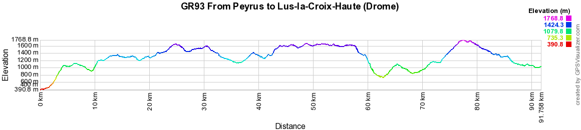 GR93 Hiking from Peyrus to Lus-la-Croix-Haute (Drome)