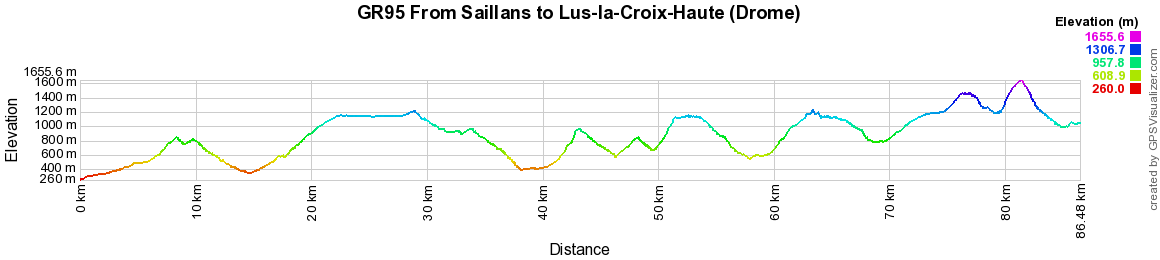 GR95 Hiking from Saillans to Lus-la-Croix-Haute (Drome)