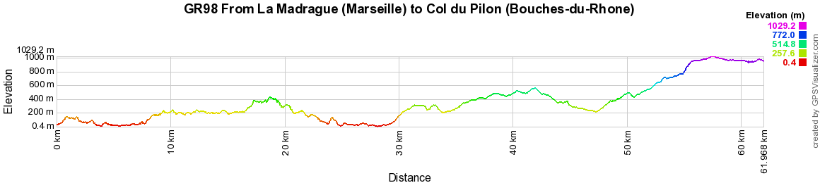 GR98 Hiking from La Madrague (Marseille) to Pilon Pass (Bouches-du-Rhone)