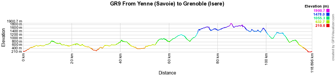 GR9 Hiking from Yenne (Savoie) to Grenoble (Isere) 2