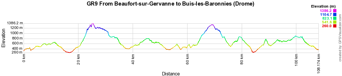 GR9 Hiking from Beaufort-sur-Gervanne to Buis-les-Baronnies (Drome) 2
