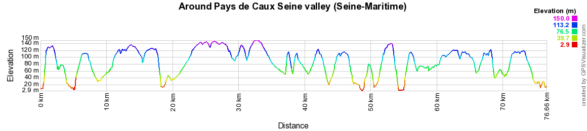Elevation Hiking around Pays de Caux Seine valley (Seine-Maritime)
