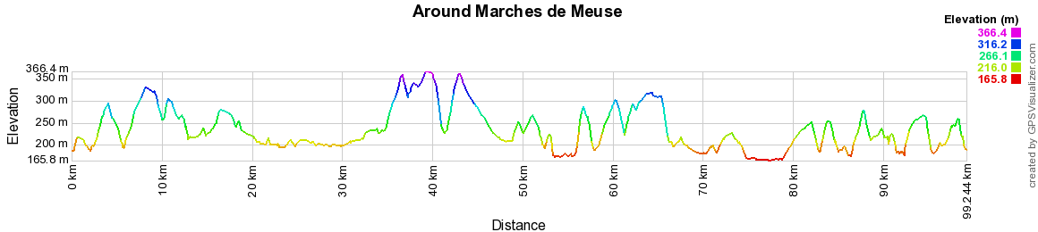 Elevation Hiking on the Tour of Marches de Meuse