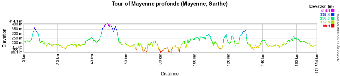 Elevation Hiking around Mayenne profonde (Mayenne, Sarthe)