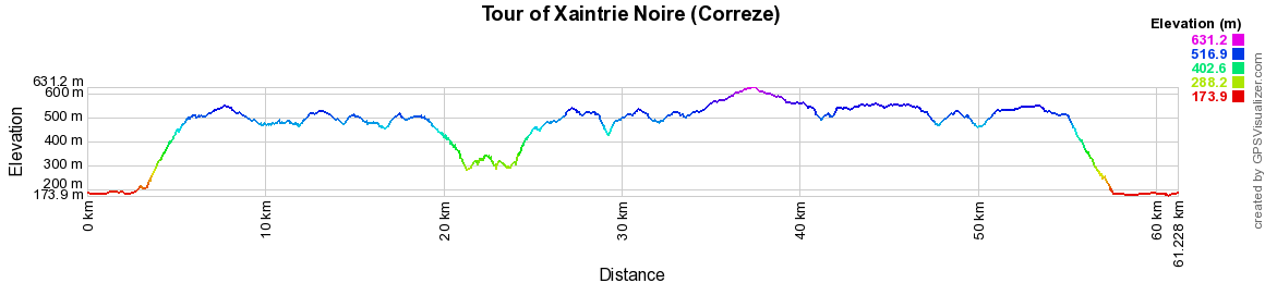 Hiking on the Tour of Xaintrie Noire (Correze)