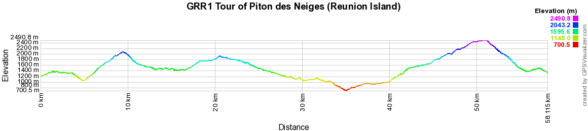 GRR1 Hiking on the Tour of Piton des Neiges (Reunion Island)