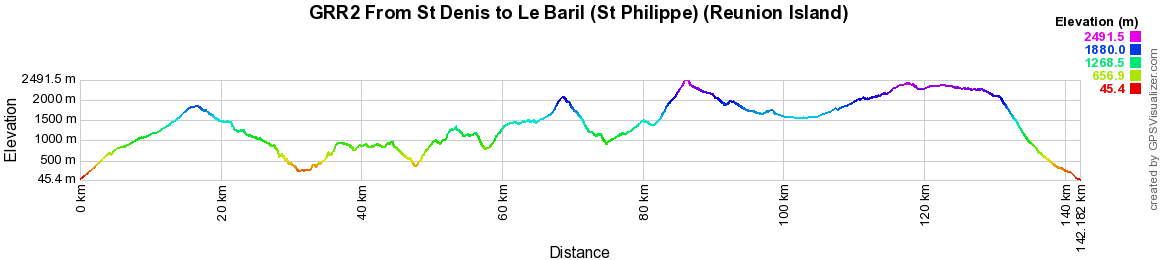 GR R2 Hiking from St Denis to Le Baril (St Philippe)  (Reunion Island) 2